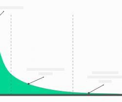 (ABR) 23.04 – Trabalhando com Gráficos no Excel – 101.06980